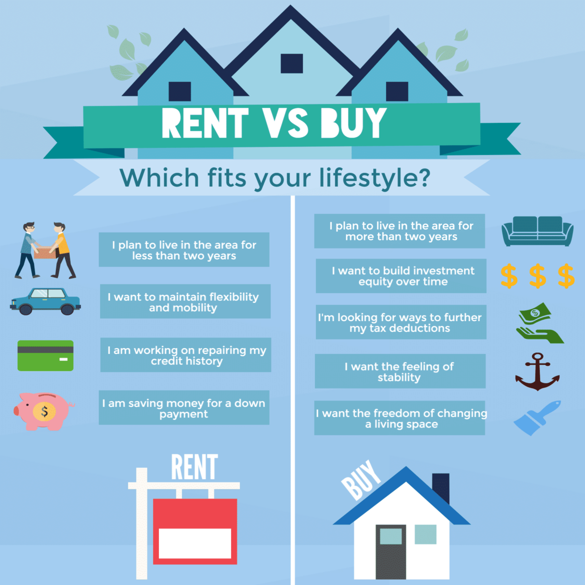 Buy: Renting Vs Buying A Home